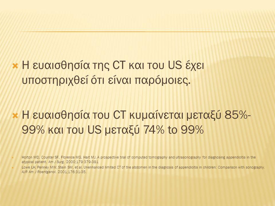  Η ευαισθησία της CT και του US έχει υποστηριχθεί ότι είναι παρόμοιες.  Η ευαισθησία του CT κυμαίνεται μεταξύ 85%- 99% και του US μεταξύ 74% to 99%