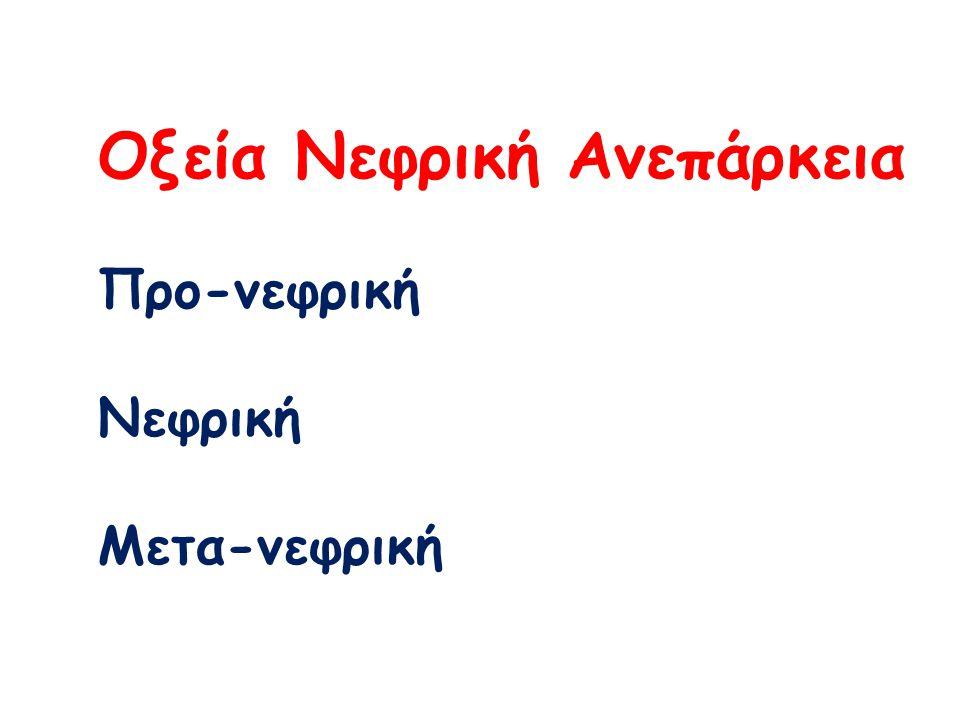 ↓Αιμάτωση ( προ-νεφρική ΟΝΑ) ↓Αιμάτωση ( προ-νεφρική ΟΝΑ) Σπειραματική βλάβη (νεφρική ΟΝΑ) Σπειραματική βλάβη (νεφρική ΟΝΑ) Σωληναριο-διάμεση ή αγγειακή βλάβη (νεφρική ΟΝΑ) Σωληναριο-διάμεση ή αγγειακή βλάβη (νεφρική ΟΝΑ) Απόφραξη (μετα-νεφρική ΟΝΑ) Απόφραξη (μετα-νεφρική ΟΝΑ)