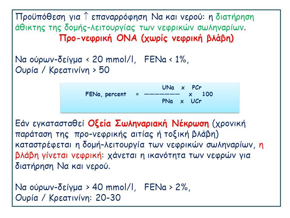Νεφρική ΟΝΑ (I) Α.Σπειραματική βλάβη Β. Βλάβη Διάμεσου ιστού Γ.