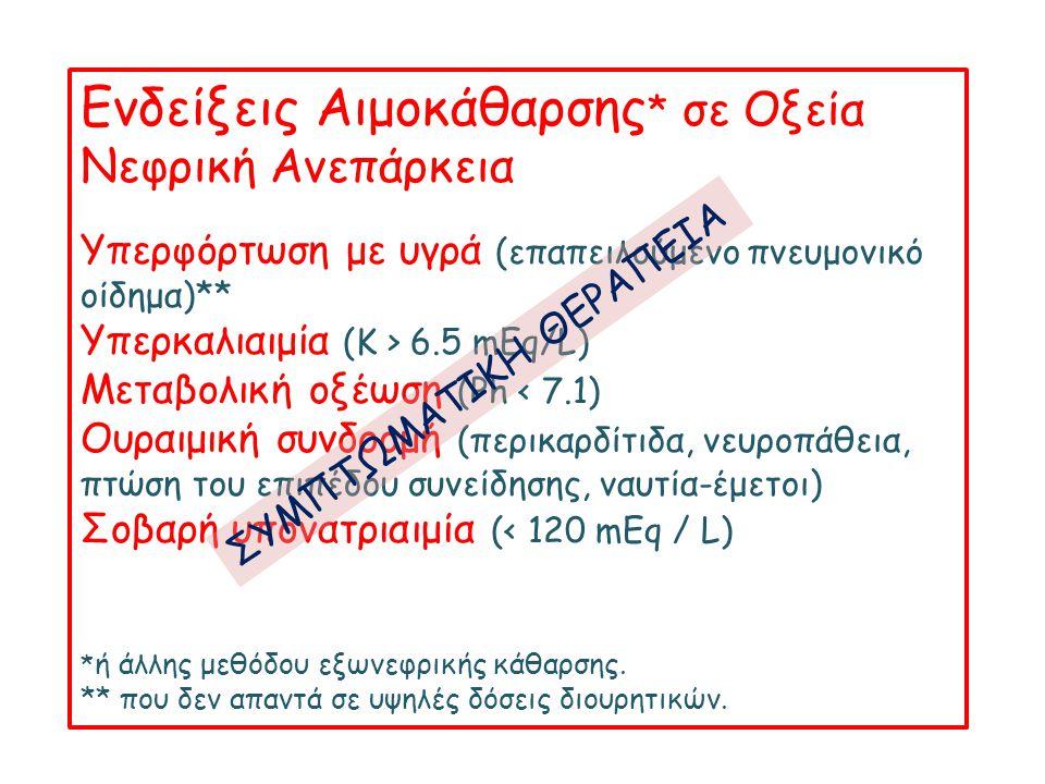 Ενδείξεις Αιμοκάθαρσης * σε Οξεία Νεφρική Ανεπάρκεια Υπερφόρτωση με υγρά (επαπειλούμενο πνευμονικό οίδημα)** Υπερκαλιαιμία (K > 6.5 mEq/L) Μεταβολική