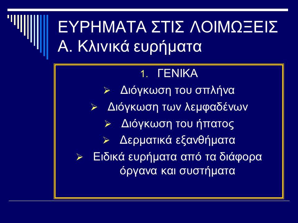 Ευρήματα από τα καρδιαγγειακό σύστημα 1.ΣΦΥΓΜΟΣ 2.ΥΠΟΤΑΣΗ 3.SHOCK ΣΧΕΤΙΚΑ ΕΛΑΤΤΩΜΕΝΟΣ ΣΕ: 1.Σαλμονέλλωση 2.Τουλαραιμία 3.Νόσο των λεγεωναρίων 4.Βρουκελλώσεις 5.Μηνιγγίτιδα με αυξημένη ενδοκρανιακή πίεση