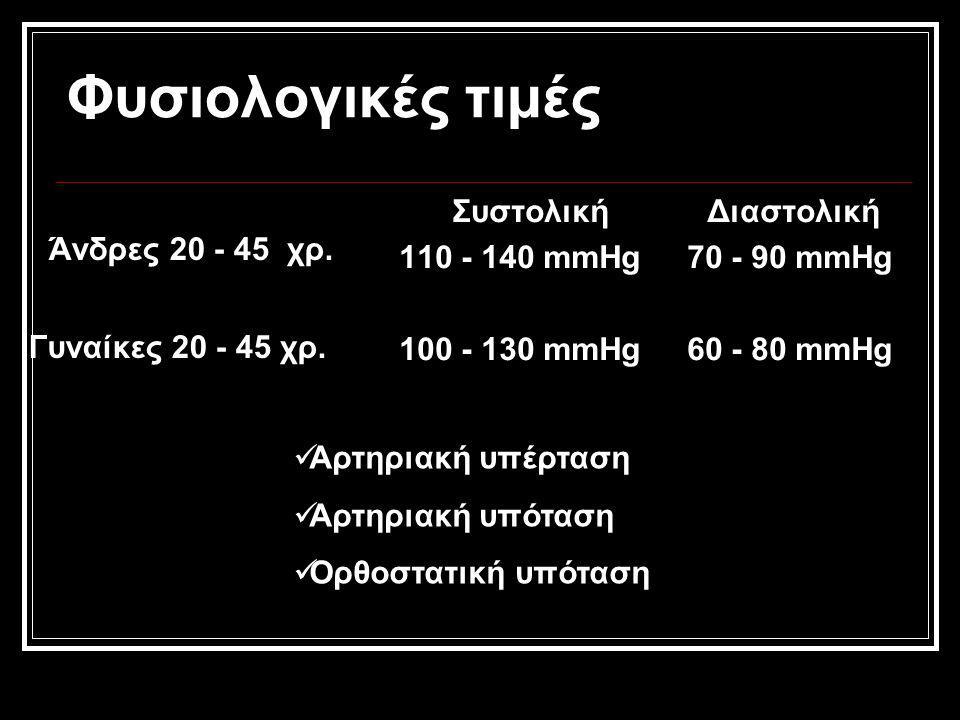 Φυσιολογικές τιμές Άνδρες 20 - 45 χρ. Γυναίκες 20 - 45 χρ. Συστολική Διαστολική 110 - 140 mmHg 70 - 90 mmHg 100 - 130 mmHg 60 - 80 mmHg Αρτηριακή υπέρ