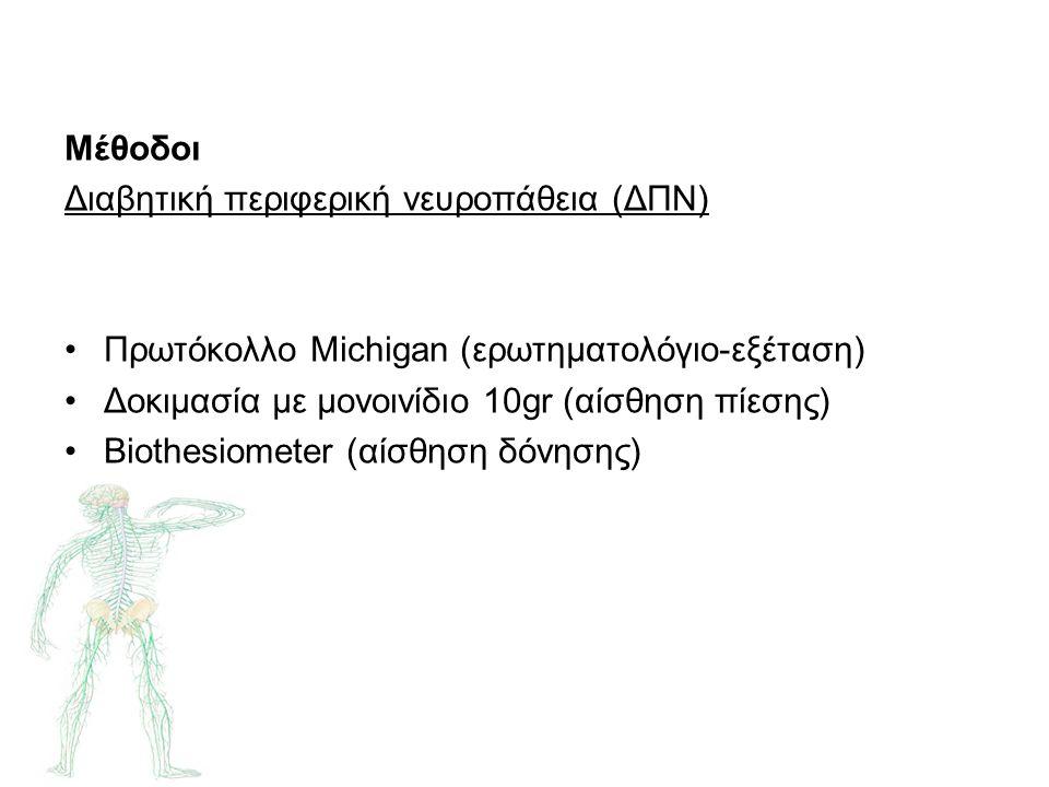 Μέθοδοι Διαβητική περιφερική νευροπάθεια (ΔΠΝ) Πρωτόκολλο Michigan (ερωτηματολόγιο-εξέταση) Δοκιμασία με μονοινίδιο 10gr (αίσθηση πίεσης) Biothesiometer (αίσθηση δόνησης)