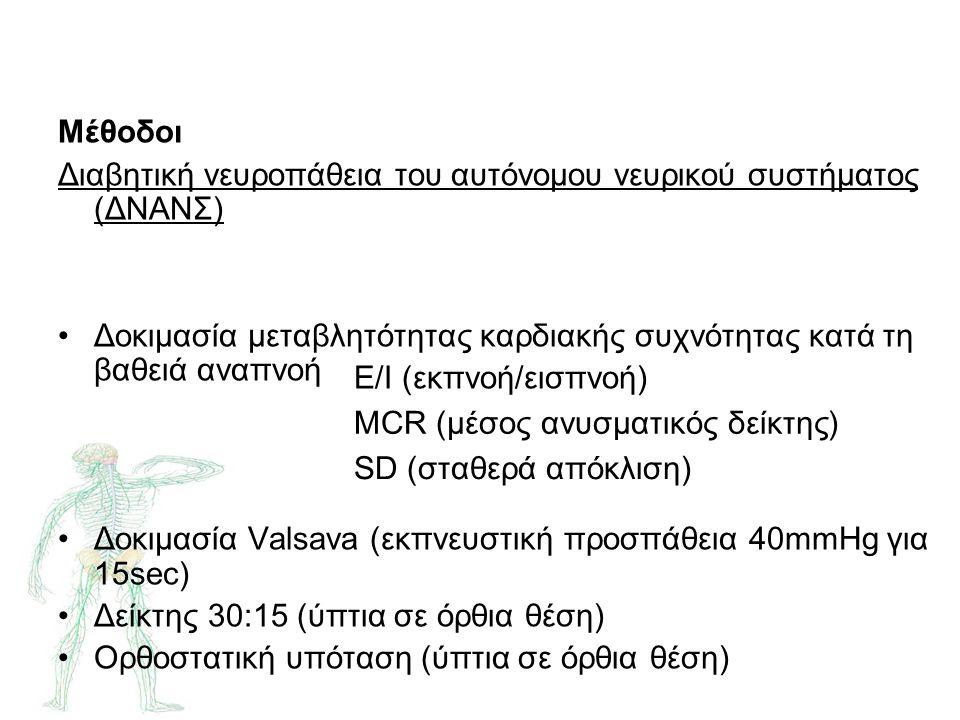 Μέθοδοι Διαβητική νευροπάθεια του αυτόνομου νευρικού συστήματος (ΔΝΑΝΣ) Δοκιμασία μεταβλητότητας καρδιακής συχνότητας κατά τη βαθειά αναπνοή Δοκιμασία Valsava (εκπνευστική προσπάθεια 40mmHg για 15sec) Δείκτης 30:15 (ύπτια σε όρθια θέση) Ορθοστατική υπόταση (ύπτια σε όρθια θέση) Ε/Ι (εκπνοή/εισπνοή) MCR (μέσος ανυσματικός δείκτης) SD (σταθερά απόκλιση)