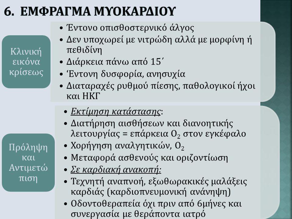  Οι ασθενείς λαμβάνουν αντιπηκτικά (στα 3. και 5. )  Αντιμετώπιση: 1. Λήψη ιστορικού 2. Συνεργασία με θεράποντα ιατρό 3. Ανάληψη θεραπείας 6 μήνες μ