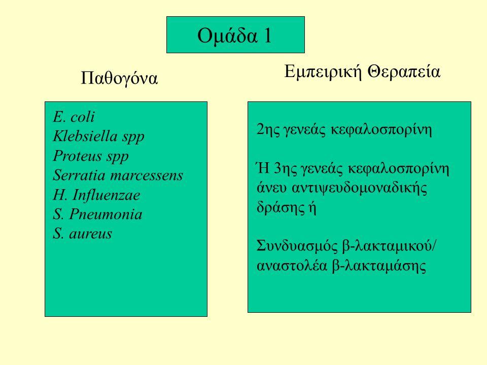 Παθογόνα Εμπειρική Θεραπεία E.coli Klebsiella spp Proteus spp Serratia marcessens H.