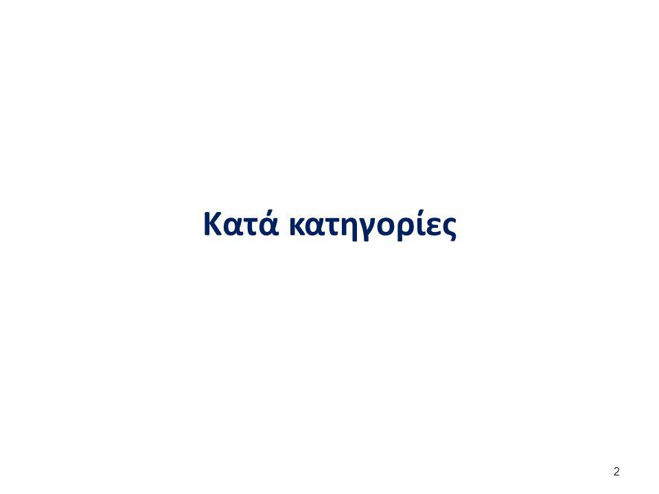 Σημείωμα Αναφοράς Copyright Τεχνολογικό Εκπαιδευτικό Ίδρυμα Αθήνας, Μαρία Bενετίκου 2014.