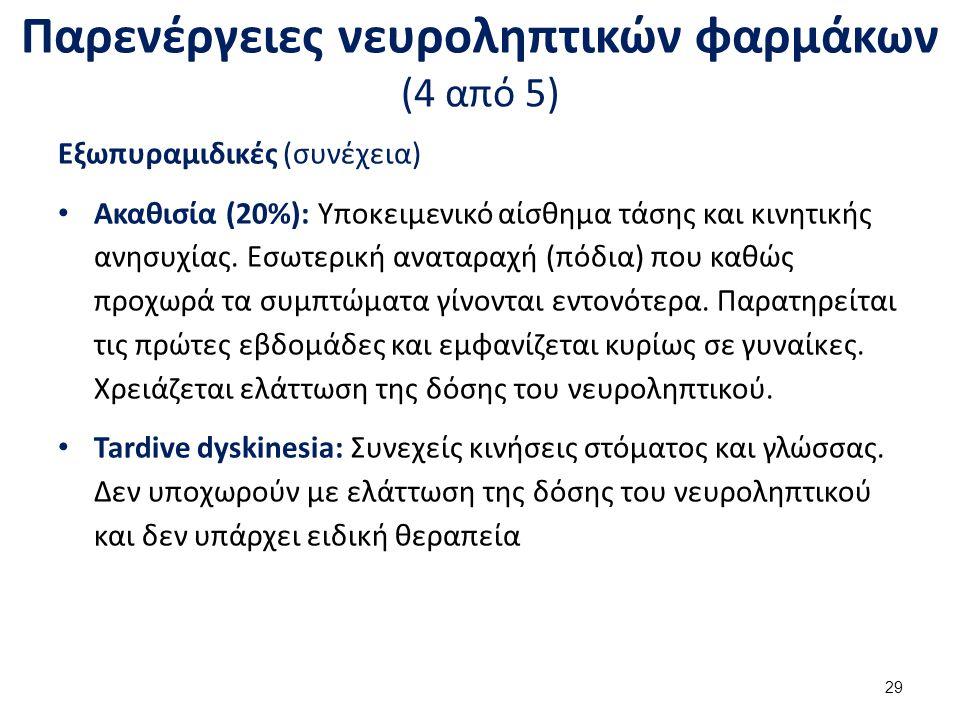 Παρενέργειες νευροληπτικών φαρμάκων (4 από 5) Εξωπυραμιδικές (συνέχεια) Ακαθισία (20%): Υποκειμενικό αίσθημα τάσης και κινητικής ανησυχίας. Εσωτερική
