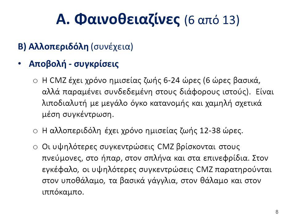 Α. Φαινοθειαζίνες (6 από 13) Β) Αλλοπεριδόλη (συνέχεια) Αποβολή - συγκρίσεις o Η CMZ έχει χρόνο ημισείας ζωής 6-24 ώρες (6 ώρες βασικά, αλλά παραμένει