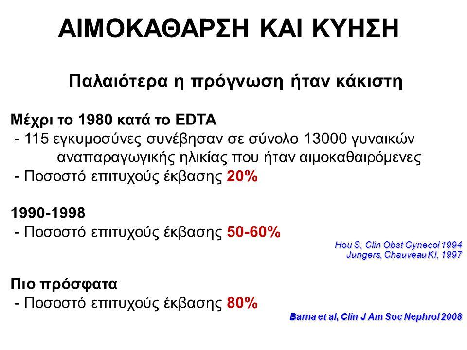 ΑΙΜΟΚΑΘΑΡΣΗ ΚΑΙ ΚΥΗΣΗ Παλαιότερα η πρόγνωση ήταν κάκιστη Μέχρι το 1980 κατά το EDTA - 115 εγκυμοσύνες συνέβησαν σε σύνολο 13000 γυναικών αναπαραγωγικής ηλικίας που ήταν αιμοκαθαιρόμενες - Ποσοστό επιτυχούς έκβασης 20% 1990-1998 - Ποσοστό επιτυχούς έκβασης 50-60% Hou S, Clin Obst Gynecol 1994 Jungers, Chauveau KI, 1997 Πιο πρόσφατα - Ποσοστό επιτυχούς έκβασης 80% Barna et al, Clin J Am Soc Nephrol 2008