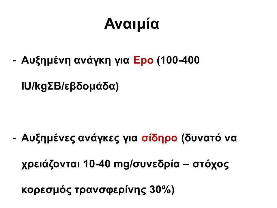 Αναιμία -Αυξημένη ανάγκη για Epo (100-400 IU/kgΣΒ/εβδομάδα) -Αυξημένες ανάγκες για σίδηρο (δυνατό να χρειάζονται 10-40 mg/συνεδρία – στόχος κορεσμός τρανσφερίνης 30%)