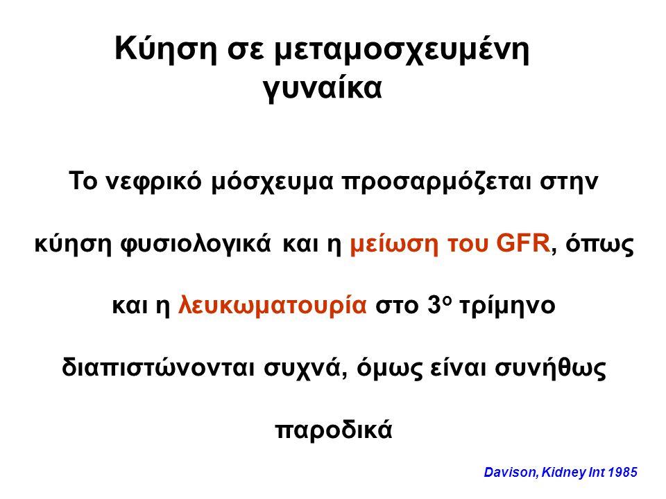 Κύηση σε μεταμοσχευμένη γυναίκα Το νεφρικό μόσχευμα προσαρμόζεται στην κύηση φυσιολογικά και η μείωση του GFR, όπως και η λευκωματουρία στο 3 ο τρίμηνο διαπιστώνονται συχνά, όμως είναι συνήθως παροδικά Davison, Kidney Int 1985