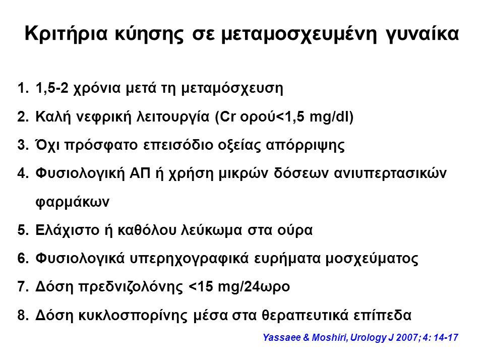 Κριτήρια κύησης σε μεταμοσχευμένη γυναίκα 1.1,5-2 χρόνια μετά τη μεταμόσχευση 2.Καλή νεφρική λειτουργία (Cr ορού<1,5 mg/dl) 3.Όχι πρόσφατο επεισόδιο οξείας απόρριψης 4.Φυσιολογική ΑΠ ή χρήση μικρών δόσεων ανιυπερτασικών φαρμάκων 5.Ελάχιστο ή καθόλου λεύκωμα στα ούρα 6.Φυσιολογικά υπερηχογραφικά ευρήματα μοσχεύματος 7.Δόση πρεδνιζολόνης <15 mg/24ωρο 8.Δόση κυκλοσπορίνης μέσα στα θεραπευτικά επίπεδα Yassaee & Moshiri, Urology J 2007; 4: 14-17