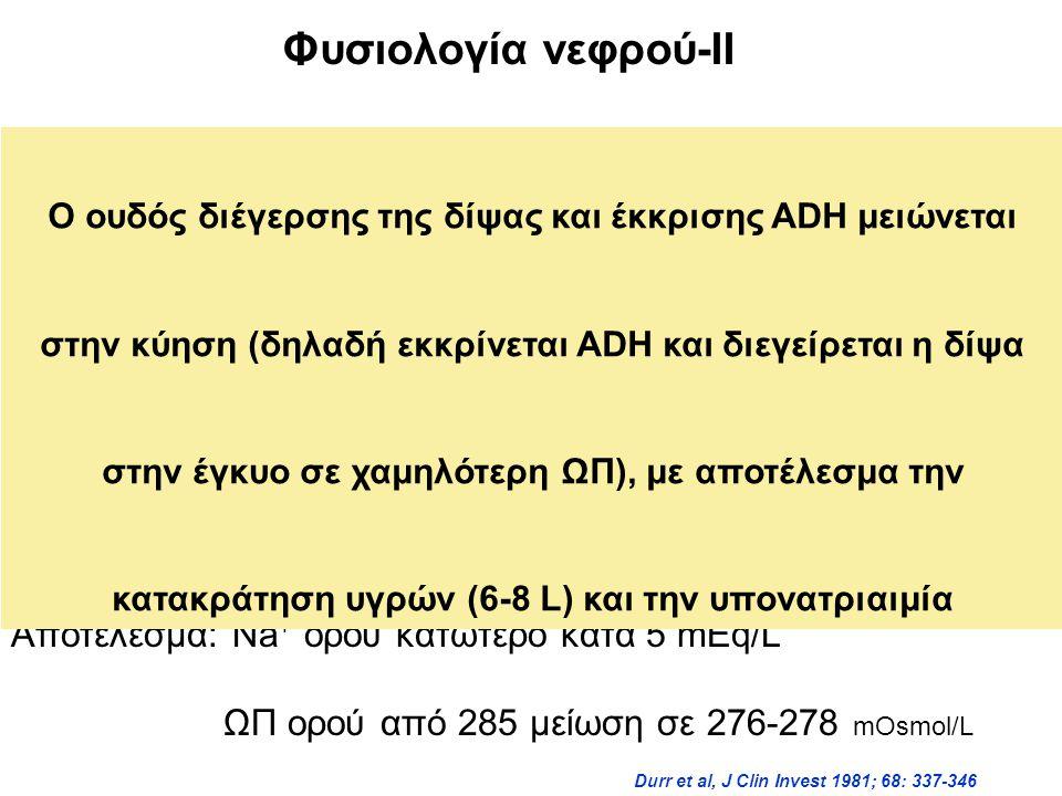 Φυσιολογία νεφρού-II Ωσμωτικότητα: Μειώνεται [~10 mOsmol/L] (επαναρρύθμιση ωσμωστάτη) Αποτέλεσμα: Na + ορού κατώτερο κατά 5 mEq/L ΩΠ ορού από 285 μείωση σε 276-278 mOsmol/L Ύδωρ-Νάτριο: Κατακράτηση και των δύο (ALD, Ρενίνη, AG-II) – Συνολική αύξηση Na + κατά 900-950 mEq Nolten & Ehrlich, Kindey Int 1980; 18: 162-172 Durr et al, J Clin Invest 1981; 68: 337-346 Ο ουδός διέγερσης της δίψας και έκκρισης ADH μειώνεται στην κύηση (δηλαδή εκκρίνεται ADH και διεγείρεται η δίψα στην έγκυο σε χαμηλότερη ΩΠ), με αποτέλεσμα την κατακράτηση υγρών (6-8 L) και την υπονατριαιμία