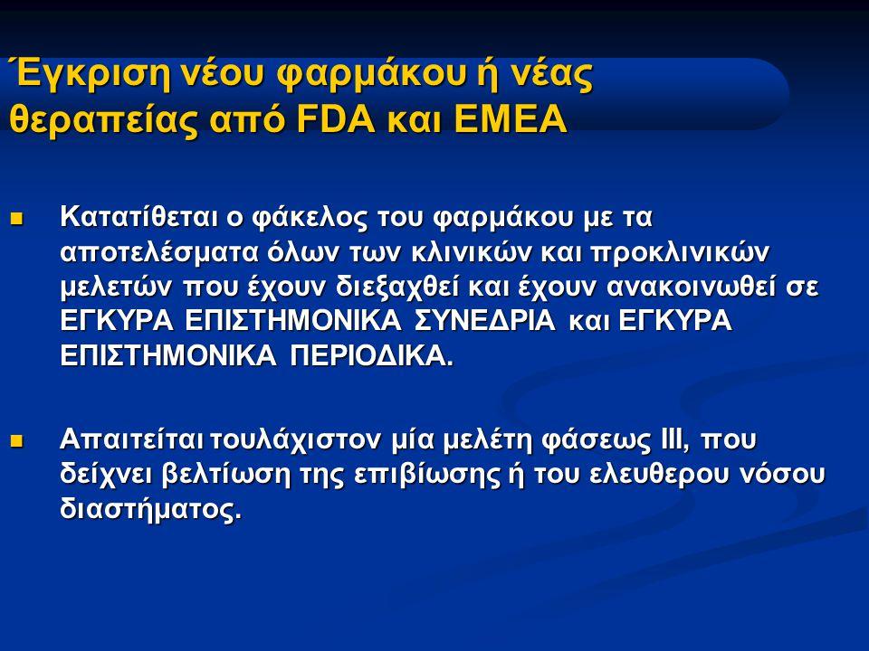 Έγκριση νέου φαρμάκου ή νέας θεραπείας από FDA και ΕΜΕΑ Κατατίθεται ο φάκελος του φαρμάκου με τα αποτελέσματα όλων των κλινικών και προκλινικών μελετώ