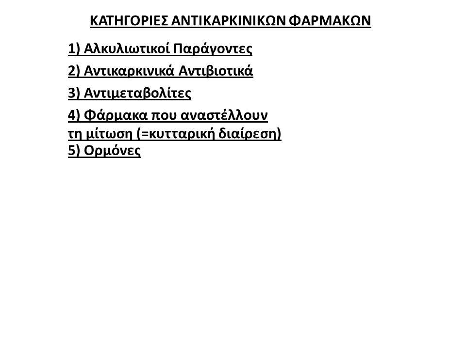 ΚΑΤΗΓΟΡΙΕΣ ΑΝΤΙΚΑΡΚΙΝΙΚΩΝ ΦΑΡΜΑΚΩΝ 1) Αλκυλιωτικοί Παράγοντες 2) Αντικαρκινικά Αντιβιοτικά 3) Αντιμεταβολίτες 4) Φάρμακα που αναστέλλουν τη μίτωση (=κ