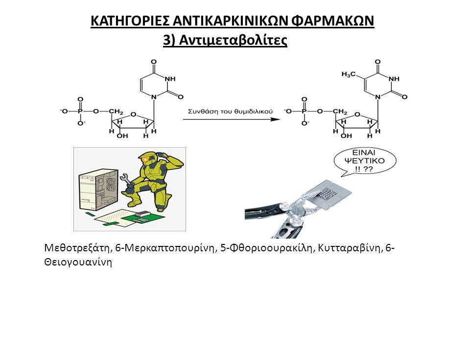 ΚΑΤΗΓΟΡΙΕΣ ΑΝΤΙΚΑΡΚΙΝΙΚΩΝ ΦΑΡΜΑΚΩΝ 3) Αντιμεταβολίτες Μεθοτρεξάτη 6-Μερκαπτοπουρίνη 5-Φθοριοουρακίλη Κυτταραβίνη 6-Θειογουανίνη