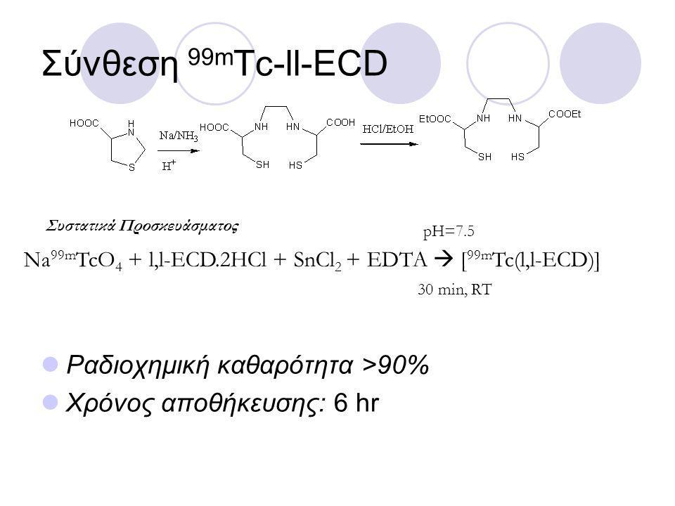 Σύνθεση 99m Τc-ll-ECD Ραδιοχημική καθαρότητα >90% Χρόνος αποθήκευσης: 6 hr Na 99m TcO 4 + l,l-ECD.2HCl + SnCl 2 + EDTA  [ 99m Tc(l,l-ECD)] pH=7.5 30 min, RT Συστατικά Προσκευάσματος