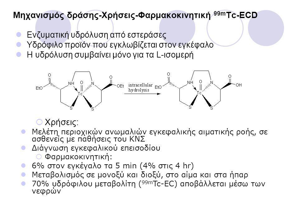 Μηχανισμός δράσης-Χρήσεις-Φαρμακοκινητική 99m Tc-ECD Ενζυματική υδρόλυση από εστεράσες Υδρόφιλο προϊόν που εγκλωβίζεται στον εγκέφαλο Η υδρόλυση συμβαίνει μόνο για τα L-ισομερή  Χρήσεις: Μελέτη περιοχικών ανωμαλιών εγκεφαλικής αιματικής ροής, σε ασθενείς με παθήσεις του ΚΝΣ Διάγνωση εγκεφαλικού επεισοδίου  Φαρμακοκινητική: 6% στον εγκέγαλο τα 5 min (4% στις 4 hr) Μεταβολισμός σε μονοξύ και διοξύ, στο αίμα και στα ήπαρ 70% υδρόφιλου μεταβολίτη ( 99m Tc-EC) αποβάλλεται μέσω των νεφρών