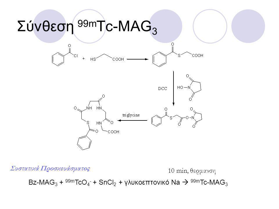 Σύνθεση 99m Tc-MAG 3 Βz-MAG 3 + 99m TcO 4 - + SnCl 2 + γλυκοεπτονικό Νa  99m Tc-MAG 3 10 min, θερμανση Συστατικά Προσκευάσματος