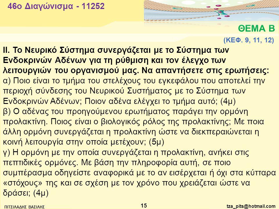 tza_pits@hotmail.com ΠΙΤΣΙΛΑΔΗΣ ΒΑΣΙΛΗΣ 15 ΘΕΜΑ Β 46o Διαγώνισμα - 11252 ΙΙ.