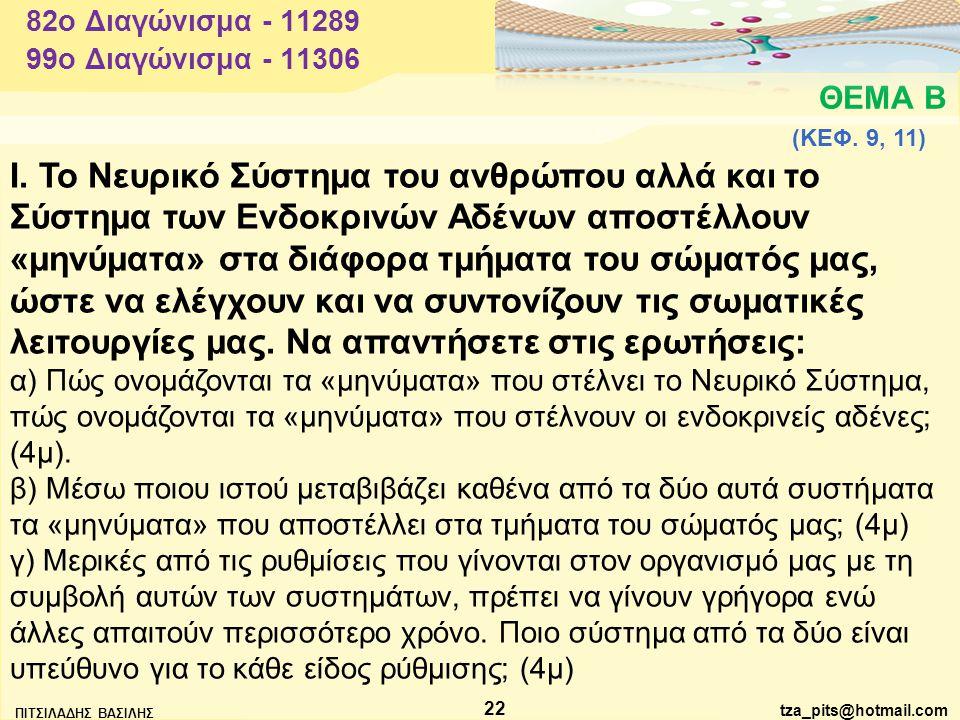 tza_pits@hotmail.com ΠΙΤΣΙΛΑΔΗΣ ΒΑΣΙΛΗΣ 22 ΘΕΜΑ Β 82o Διαγώνισμα - 11289 Ι.