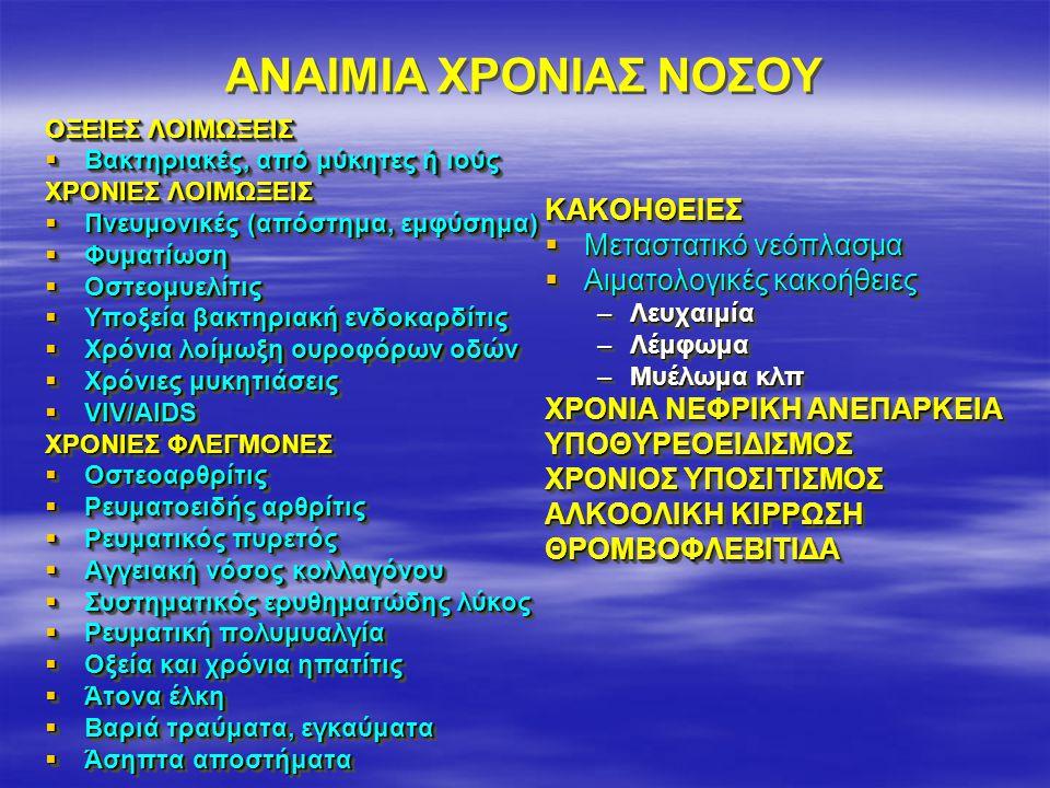 ΑΝΑΙΜΙΑ ΧΡΟΝΙΑΣ ΝΟΣΟΥ ΟΞΕΙΕΣ ΛΟΙΜΩΞΕΙΣ  Βακτηριακές, από μύκητες ή ιούς ΧΡΟΝΙΕΣ ΛΟΙΜΩΞΕΙΣ  Πνευμονικές (απόστημα, εμφύσημα)  Φυματίωση  Οστεομυελίτις  Υποξεία βακτηριακή ενδοκαρδίτις  Χρόνια λοίμωξη ουροφόρων οδών  Χρόνιες μυκητιάσεις  VIV/AIDS XΡΟΝΙΕΣ ΦΛΕΓΜΟΝΕΣ  Οστεοαρθρίτις  Ρευματοειδής αρθρίτις  Ρευματικός πυρετός  Αγγειακή νόσος κολλαγόνου  Συστηματικός ερυθηματώδης λύκος  Ρευματική πολυμυαλγία  Οξεία και χρόνια ηπατίτις  Άτονα έλκη  Βαριά τραύματα, εγκαύματα  Άσηπτα αποστήματα ΟΞΕΙΕΣ ΛΟΙΜΩΞΕΙΣ  Βακτηριακές, από μύκητες ή ιούς ΧΡΟΝΙΕΣ ΛΟΙΜΩΞΕΙΣ  Πνευμονικές (απόστημα, εμφύσημα)  Φυματίωση  Οστεομυελίτις  Υποξεία βακτηριακή ενδοκαρδίτις  Χρόνια λοίμωξη ουροφόρων οδών  Χρόνιες μυκητιάσεις  VIV/AIDS XΡΟΝΙΕΣ ΦΛΕΓΜΟΝΕΣ  Οστεοαρθρίτις  Ρευματοειδής αρθρίτις  Ρευματικός πυρετός  Αγγειακή νόσος κολλαγόνου  Συστηματικός ερυθηματώδης λύκος  Ρευματική πολυμυαλγία  Οξεία και χρόνια ηπατίτις  Άτονα έλκη  Βαριά τραύματα, εγκαύματα  Άσηπτα αποστήματα ΚΑΚΟΗΘΕΙΕΣ  Μεταστατικό νεόπλασμα  Αιματολογικές κακοήθειες –Λευχαιμία –Λέμφωμα –Μυέλωμα κλπ ΧΡΟΝΙΑ ΝΕΦΡΙΚΗ ΑΝΕΠΑΡΚΕΙΑ ΥΠΟΘΥΡΕΟΕΙΔΙΣΜΟΣ ΧΡΟΝΙΟΣ ΥΠΟΣΙΤΙΣΜΟΣ ΑΛΚΟΟΛΙΚΗ ΚΙΡΡΩΣΗ ΘΡΟΜΒΟΦΛΕΒΙΤΙΔΑΚΑΚΟΗΘΕΙΕΣ  Μεταστατικό νεόπλασμα  Αιματολογικές κακοήθειες –Λευχαιμία –Λέμφωμα –Μυέλωμα κλπ ΧΡΟΝΙΑ ΝΕΦΡΙΚΗ ΑΝΕΠΑΡΚΕΙΑ ΥΠΟΘΥΡΕΟΕΙΔΙΣΜΟΣ ΧΡΟΝΙΟΣ ΥΠΟΣΙΤΙΣΜΟΣ ΑΛΚΟΟΛΙΚΗ ΚΙΡΡΩΣΗ ΘΡΟΜΒΟΦΛΕΒΙΤΙΔΑ