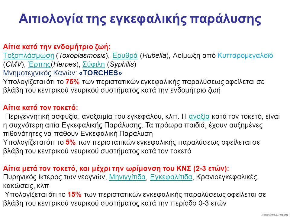 Αίτια κατά την ενδομήτριο ζωή: TοξοπλάσμωσηTοξοπλάσμωση (Toxoplasmosis), Ερυθρά (Rubella), Λοίμωξη από Κυτταρομεγαλοϊό (CMV), Έρπης(Herpes), Σύφιλη (S