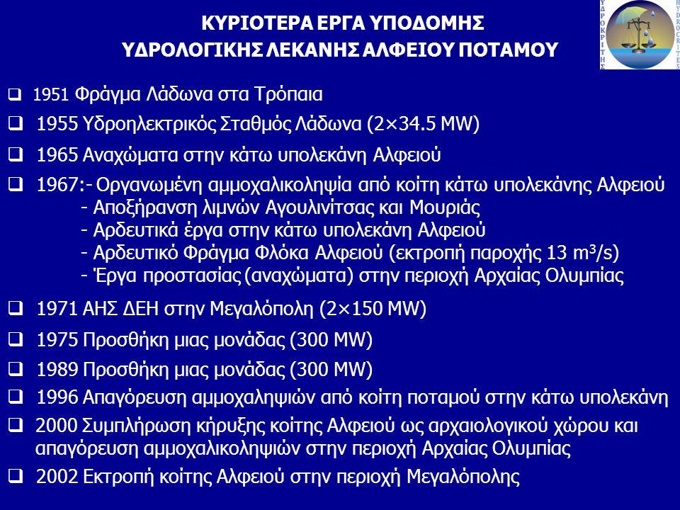 Αμμοχαλικοληψία και Γεωμορφολογικές Μεταβολές Κατασκευή και Λειτουργία Έργων Υποδομής Δυνητικές Περιβαλλοντικές Επιπτώσεις στα Οικοσυστήματα Λεκάνης Α