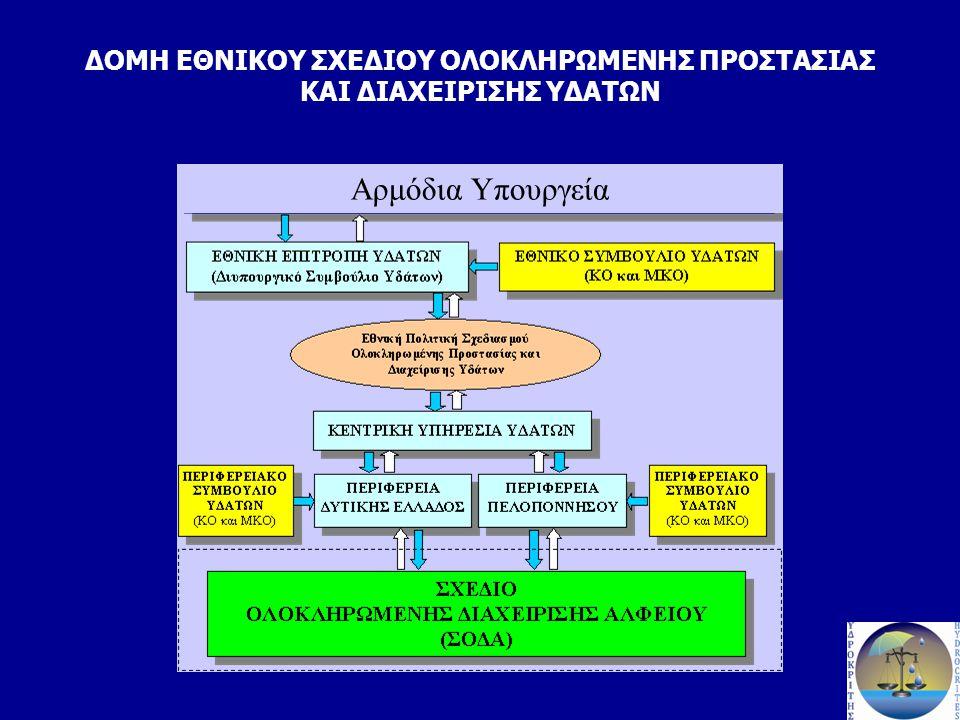 - Χρεώνονται στον ΑΗΣ Μεγαλόπολης παραλείψεις μέτρων προστασίας από εκπομπές Σταθμού και Λιγνιτωρυχείου - Εκπομπές του ΑΗΣ Μεγαλόπολης ως υπεύθυνες για καταστροφή καλλιεργειών αράπικου φιστικιού, αραβοσίτου και βρώμης - Βόσκηση στην λεκάνη Αλφειού ως υπεύθυνη για υποβάθμιση της ποιότητας υδάτων - Υψηλός κίνδυνος ρύπανσης υδάτων (νεκρά ψάρια, κυρίως στο Δέλτα Αλφειού, δηλητηριασμένα πτηνά) - Ευτροφισμός και υποβάθμιση του Δέλτα Αλφειού - Καταστροφή παραποτάμιας βλάστησης από ανοργάνωτη αμμοχαλικοληψία ως αιτία αύξησης της ορμητικότητας υδάτων και της διάβρωσης, χαμηλώνοντας τον υπόγειο ορίζοντα - Αμμοχαλικοληψία ως υπεύθυνη για την υποσκαφή θεμελίωσης των έργων υποδομής και τις αυξημένες δαπάνες συντήρησης  Από τοπικό και ευρύτερο τύπο ΑΠΟΨΕΙΣ ΓΙΑ ΕΥΘΥΝΗ ΡΥΠΑΝΣΗΣ ΑΛΦΕΙΟΥ