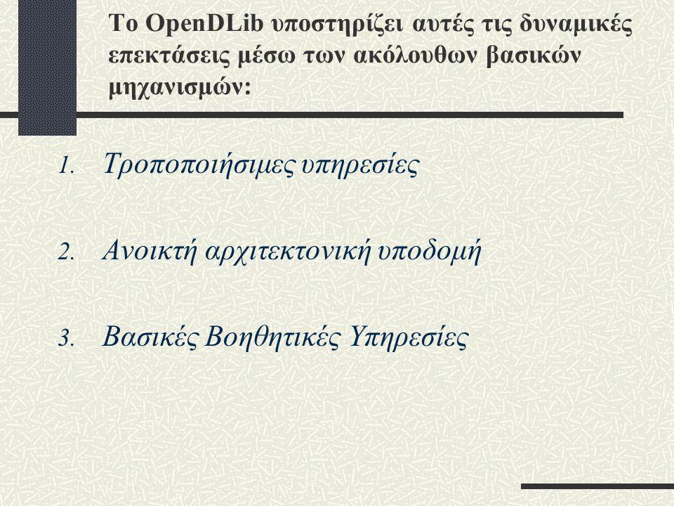 Το OpenDLib υποστηρίζει αυτές τις δυναμικές επεκτάσεις μέσω των ακόλουθων βασικών μηχανισμών: 1.