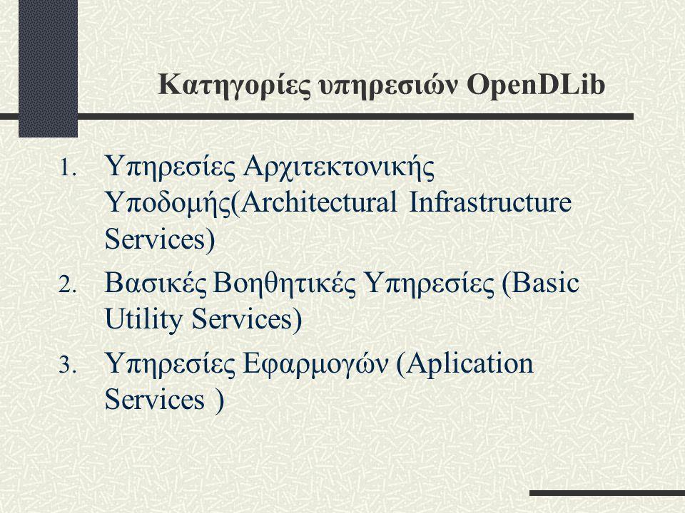 Κατηγορίες υπηρεσιών OpenDLib 1.
