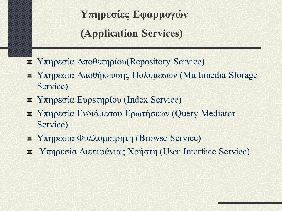 Υπηρεσίες Εφαρμογών (Application Services) Υπηρεσία Αποθετηρίου(Repository Service) Υπηρεσία Αποθήκευσης Πολυμέσων (Multimedia Storage Service) Υπηρεσία Ευρετηρίου (Index Service) Υπηρεσία Ενδιάμεσου Ερωτήσεων (Query Mediator Service) Υπηρεσία Φυλλομετρητή (Browse Service) Υπηρεσία Διεπιφάνιας Xρήστη (User Interface Service)
