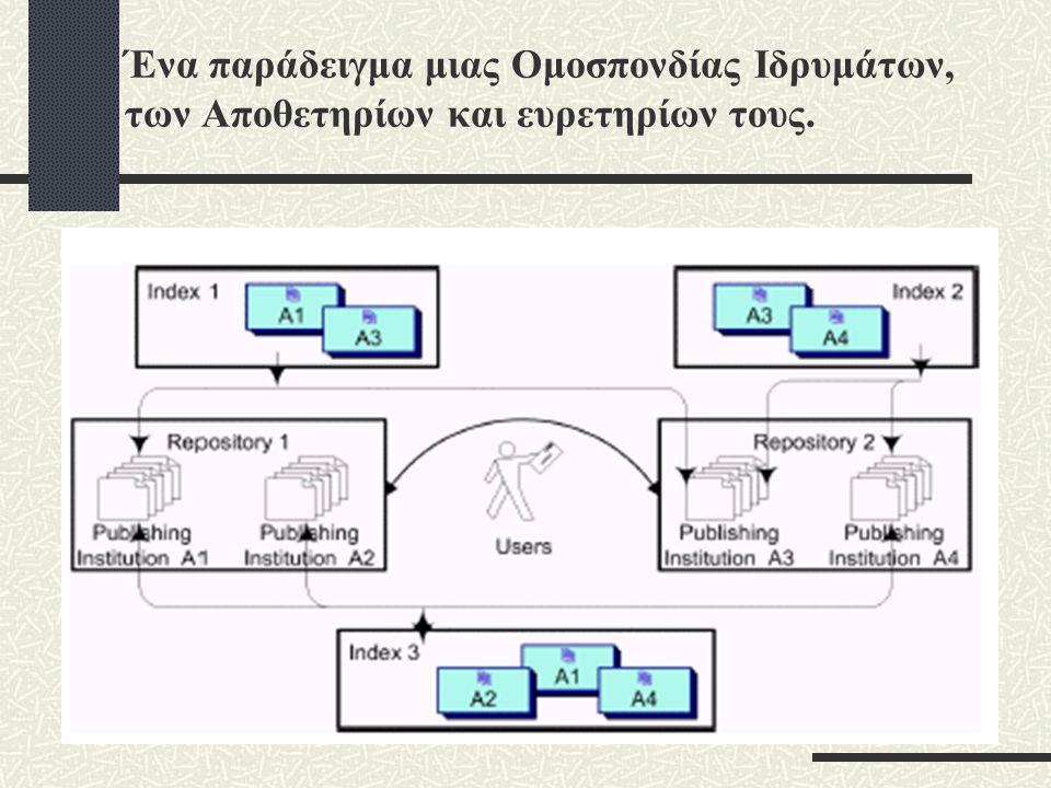Ένα παράδειγμα μιας Ομοσπονδίας Ιδρυμάτων, των Αποθετηρίων και ευρετηρίων τους.