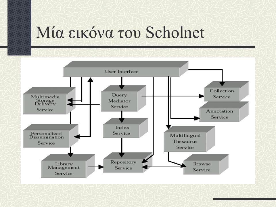 Μία εικόνα του Scholnet