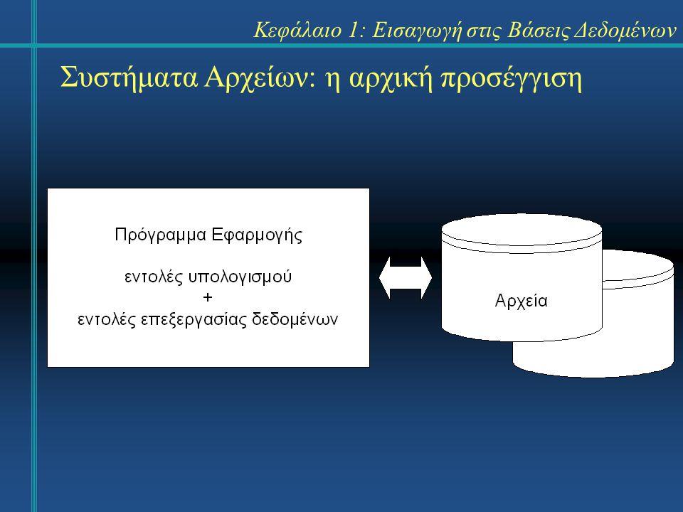 Κεφάλαιο 1: Εισαγωγή στις Βάσεις Δεδομένων Συστήματα Αρχείων: η αρχική προσέγγιση