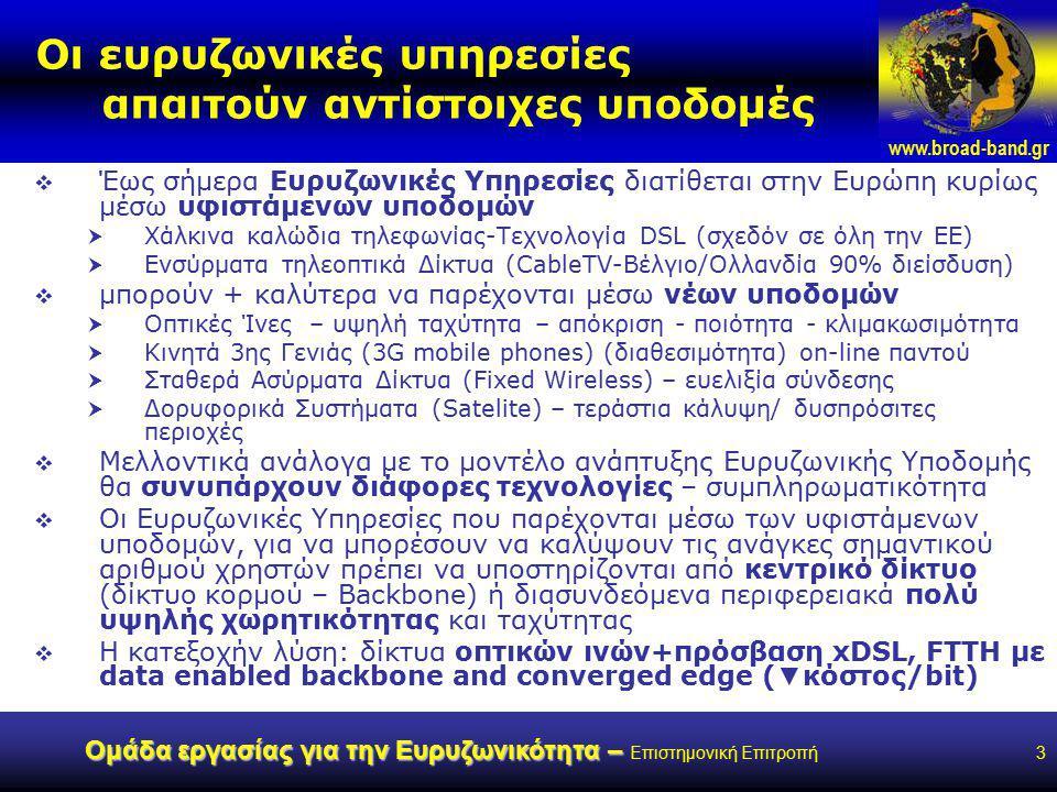 www.broad-band.gr Ομάδα εργασίας για την Ευρυζωνικότητα – Ομάδα εργασίας για την Ευρυζωνικότητα – Επιστημονική Επιτροπή3 Οι ευρυζωνικές υπηρεσίες απαιτούν αντίστοιχες υποδομές  Έως σήμερα Ευρυζωνικές Υπηρεσίες διατίθεται στην Ευρώπη κυρίως μέσω υφιστάμενων υποδομών  Χάλκινα καλώδια τηλεφωνίας-Τεχνολογία DSL (σχεδόν σε όλη την ΕΕ)  Ενσύρματα τηλεοπτικά Δίκτυα (CableTV-Βέλγιο/Ολλανδία 90% διείσδυση)  μπορούν + καλύτερα να παρέχονται μέσω νέων υποδομών  Οπτικές Ίνες – υψηλή ταχύτητα – απόκριση - ποιότητα - κλιμακωσιμότητα  Κινητά 3ης Γενιάς (3G mobile phones) (διαθεσιμότητα) on-line παντού  Σταθερά Ασύρματα Δίκτυα (Fixed Wireless) – ευελιξία σύνδεσης  Δορυφορικά Συστήματα (Satelite) – τεράστια κάλυψη/ δυσπρόσιτες περιοχές  Μελλοντικά ανάλογα με το μοντέλο ανάπτυξης Ευρυζωνικής Υποδομής θα συνυπάρχουν διάφορες τεχνολογίες – συμπληρωματικότητα  Οι Ευρυζωνικές Υπηρεσίες που παρέχονται μέσω των υφιστάμενων υποδομών, για να μπορέσουν να καλύψουν τις ανάγκες σημαντικού αριθμού χρηστών πρέπει να υποστηρίζονται από κεντρικό δίκτυο (δίκτυο κορμού – Backbone) ή διασυνδεόμενα περιφερειακά πολύ υψηλής χωρητικότητας και ταχύτητας  Η κατεξοχήν λύση: δίκτυα οπτικών ινών+πρόσβαση xDSL, FTTH με data enabled backbone and converged edge ( ▼ κόστος/bit)