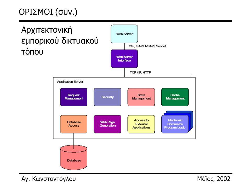 Αγ. ΚωνσταντόγλουΜάϊος, 2002 ΟΡΙΣΜΟΙ (συν.) Αρχιτεκτονική εμπορικού δικτυακού τόπου