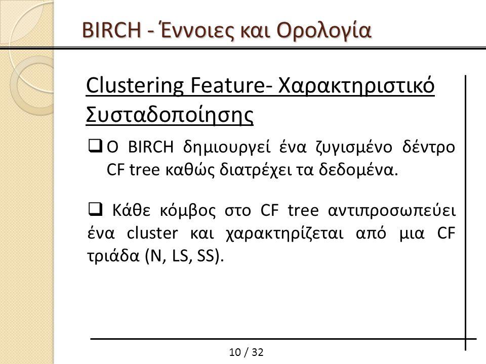 10 / 32  Ο BIRCH δημιουργεί ένα ζυγισμένο δέντρο CF tree καθώς διατρέχει τα δεδομένα.  Κάθε κόμβος στο CF tree αντιπροσωπεύει ένα cluster και χαρακτ