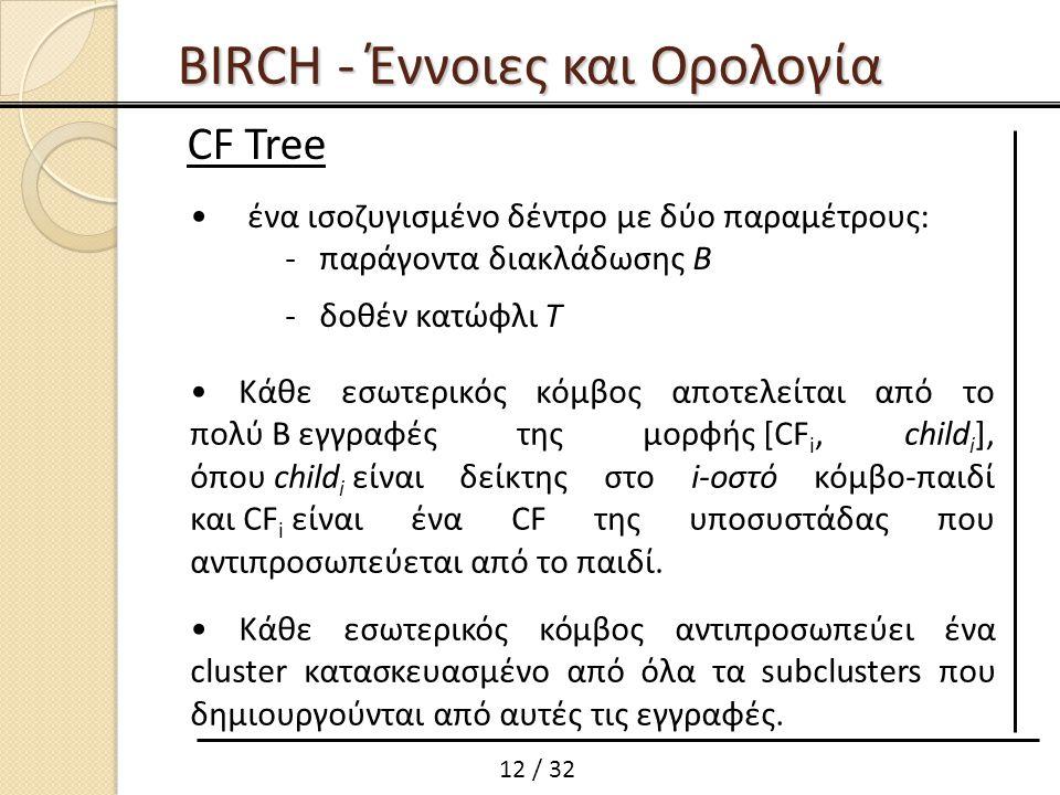 ένα ισοζυγισμένο δέντρο με δύο παραμέτρους: - παράγοντα διακλάδωσης B - δοθέν κατώφλι T Κάθε εσωτερικός κόμβος αποτελείται από το πολύ B εγγραφές της