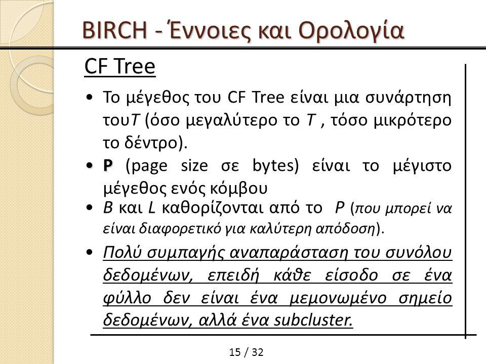 Το μέγεθος του CF Tree είναι μια συνάρτηση τουT (όσο μεγαλύτερο το T, τόσο μικρότερο το δέντρο). Πολύ συμπαγής αναπαράσταση του συνόλου δεδομένων, επε
