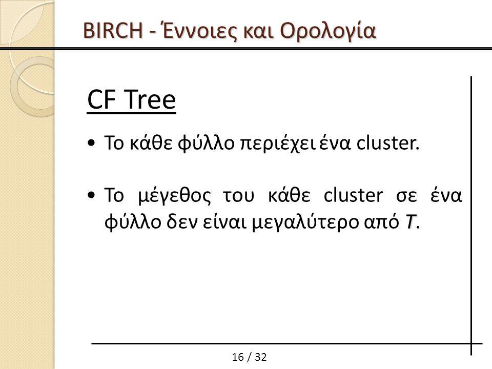 Το κάθε φύλλο περιέχει ένα cluster. ΤΤο μέγεθος του κάθε cluster σε ένα φύλλο δεν είναι μεγαλύτερο από Τ. 16 / 32 BIRCH - Έννοιες και Ορολογία CF Tree