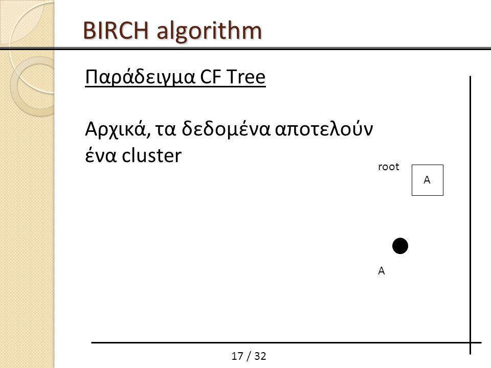 Παράδειγμα CF Тree Αρχικά, τα δεδομένα αποτελούν ένα cluster A root A 17 / 32 BIRCH algorithm