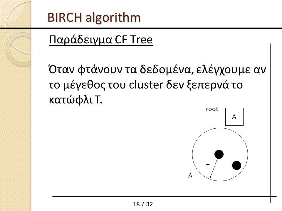 A root A T 18 / 32 BIRCH algorithm Παράδειγμα CF Тree Όταν φτάνουν τα δεδομένα, ελέγχουμε αν το μέγεθος του cluster δεν ξεπερνά το κατώφλι Τ.