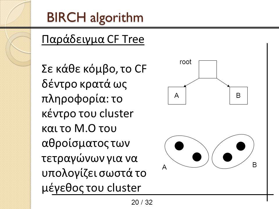 root A B AB 20 / 32 BIRCH algorithm Παράδειγμα CF Тree Σε κάθε κόμβο, το CF δέντρο κρατά ως πληροφορία: το κέντρο του cluster και το Μ.Ο του αθροίσματ
