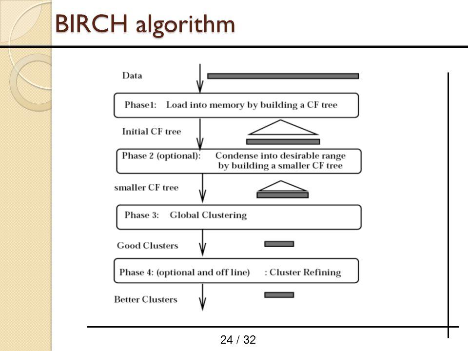 24 / 32 BIRCH algorithm