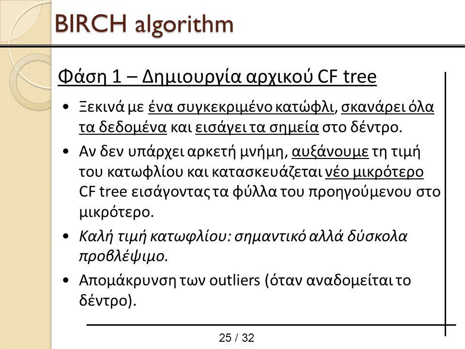 Φάση 1 – Δημιουργία αρχικού CF tree Ξεκινά με ένα συγκεκριμένο κατώφλι, σκανάρει όλα τα δεδομένα και εισάγει τα σημεία στο δέντρο. Αν δεν υπάρχει αρκε