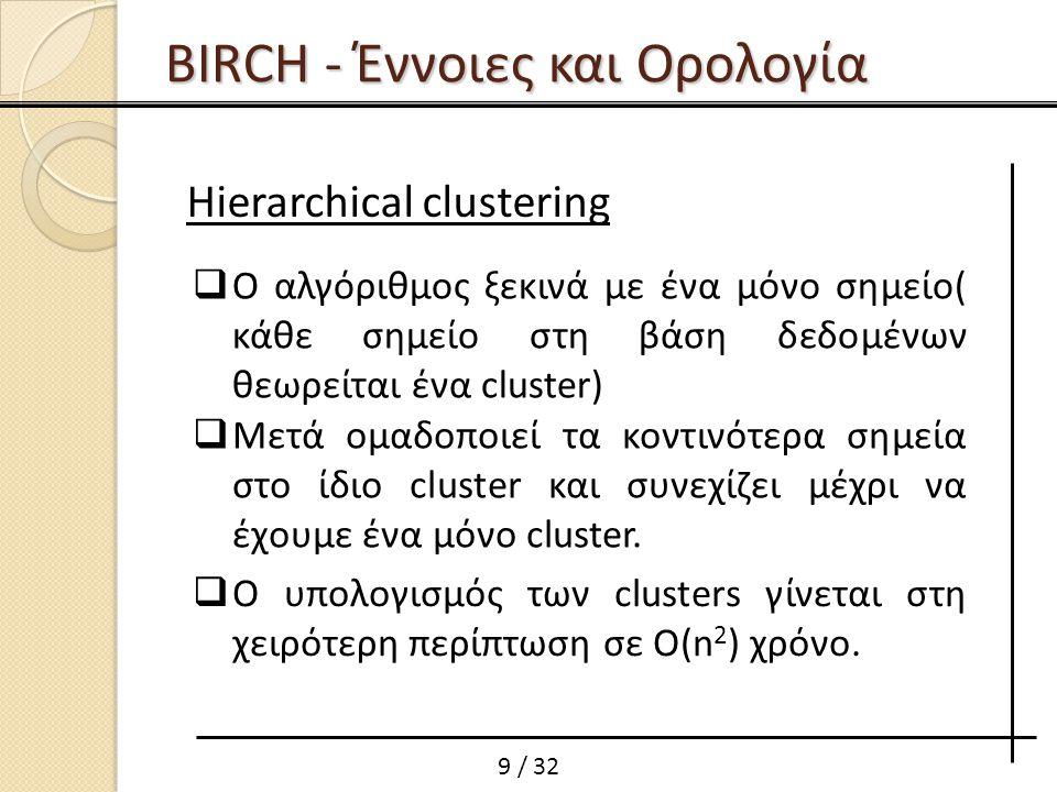 10 / 32  Ο BIRCH δημιουργεί ένα ζυγισμένο δέντρο CF tree καθώς διατρέχει τα δεδομένα.
