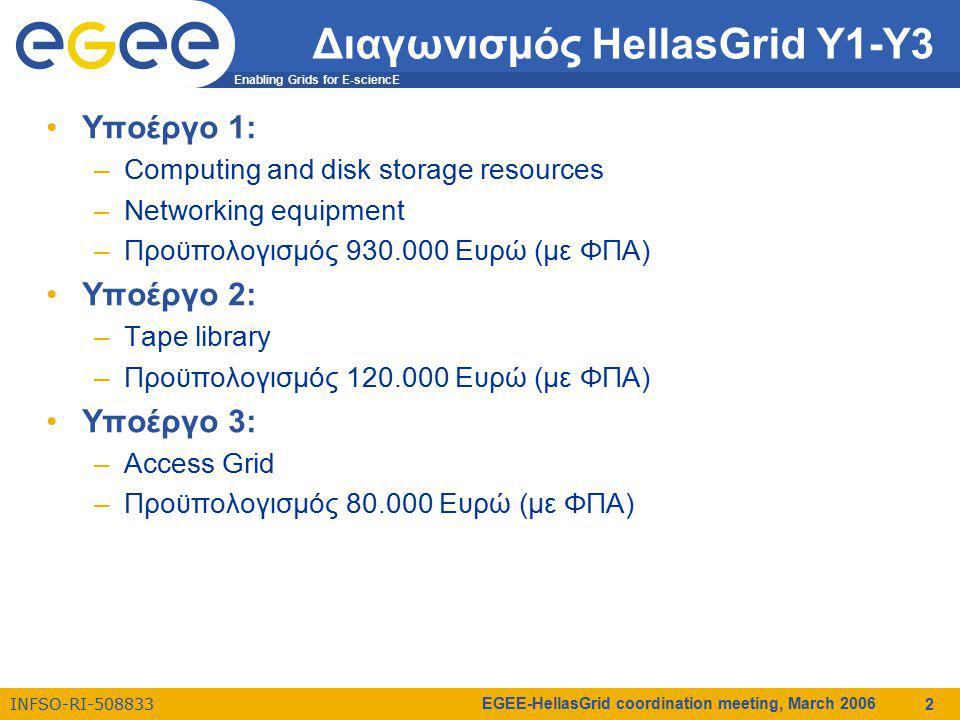 Enabling Grids for E-sciencE INFSO-RI-508833 EGEE-HellasGrid coordination meeting, March 2006 2 Διαγωνισμός HellasGrid Y1-Y3 Υποέργο 1: –Computing and