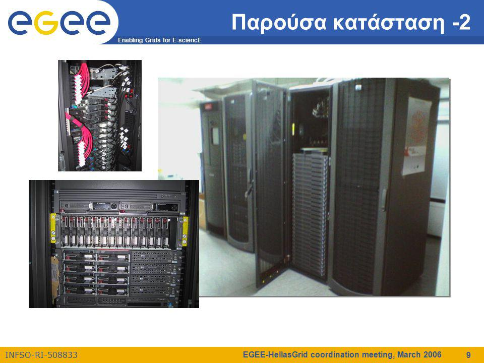 Enabling Grids for E-sciencE INFSO-RI-508833 EGEE-HellasGrid coordination meeting, March 2006 9 Παρούσα κατάσταση -2